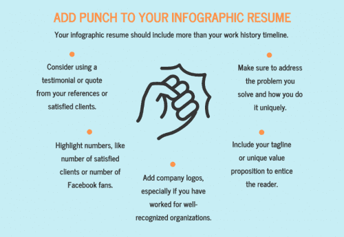 punch infographic