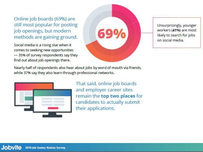 jobvite 2019 source of jobs