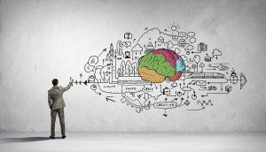%name Başarıyı Arttırmak için Şirketler Psikolojiyi Nasıl Kulllanıyor