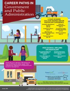 thumbnail of Career-Pathways-Gov'tPublicAdmin-Flyer_Jan2020StatewideO