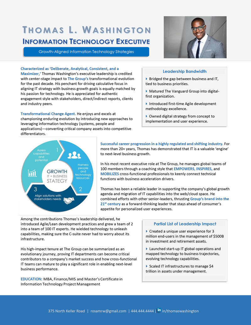 Premium Executive Resume Service Costs  Top reviews