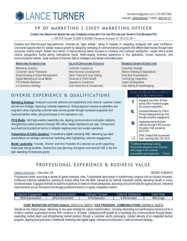 Marketing Executive — Premium Executive Resume Writing