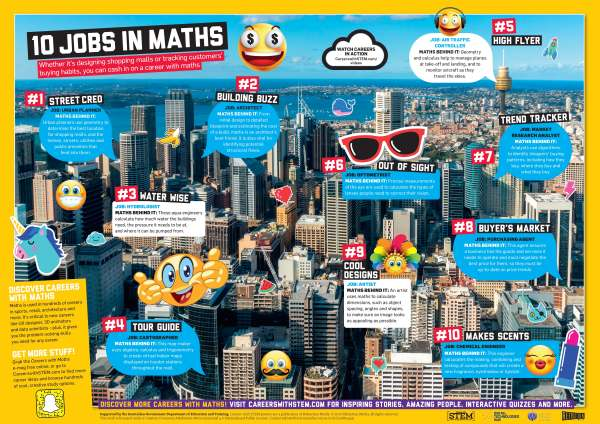 Jobs In Maths Poster - Careers With Stem