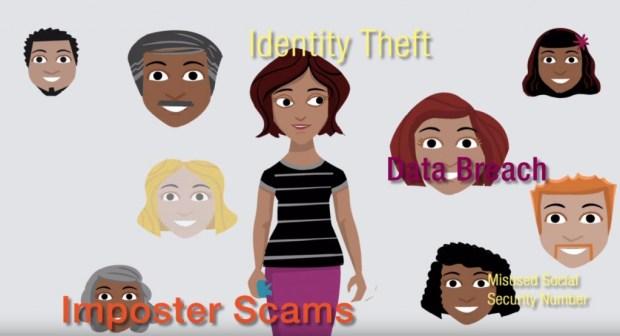 FTC Identity Theft