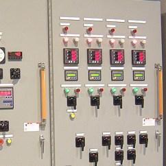 Electrical Panel Hazards Porsche 964 Abs Wiring Diagram Switchgear Risk Assessment Study And Hazard Analysis Service
