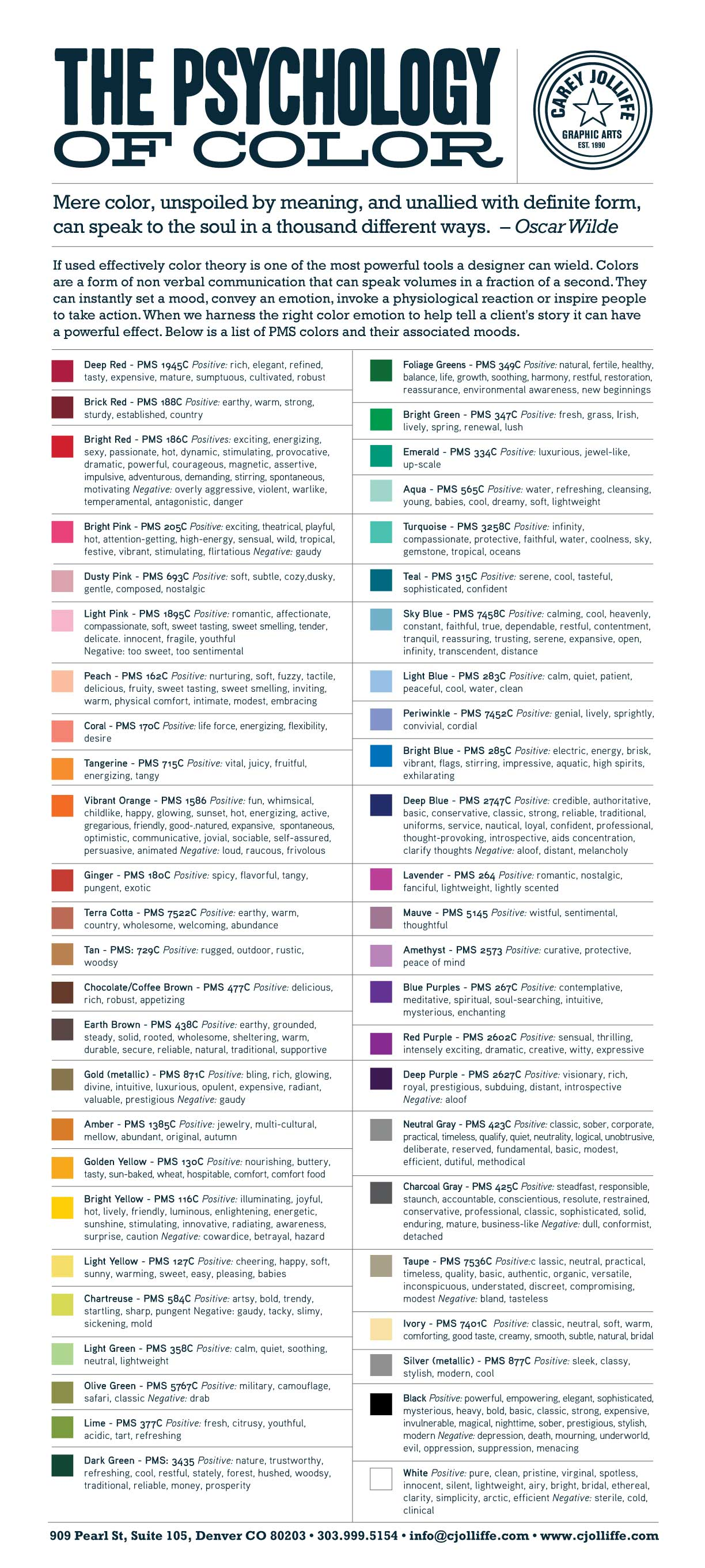 The Psychology Of Color  Centsational Style