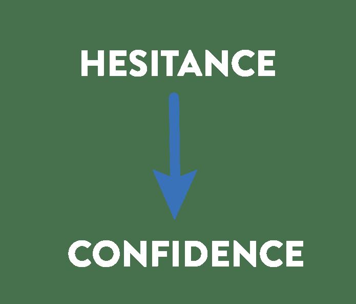 hesitance-confidence