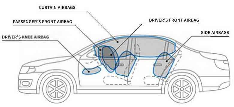 How Much Does It Cost to Replace Airbags