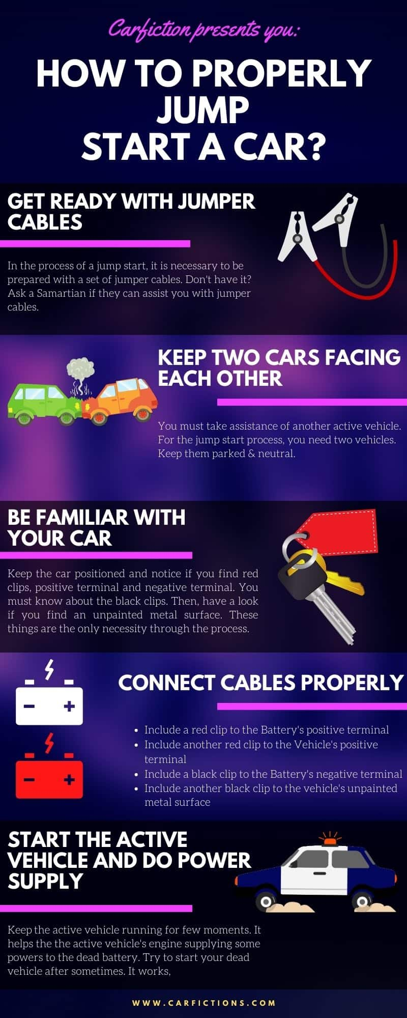 infographic How to Properly Jump Start a Car