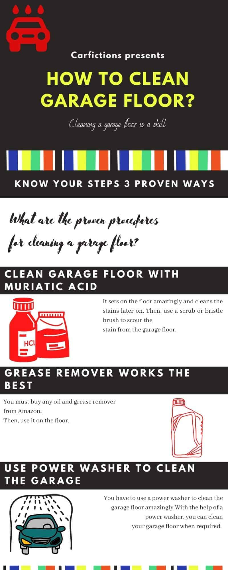 Infographic How to Clean the Garage Floor