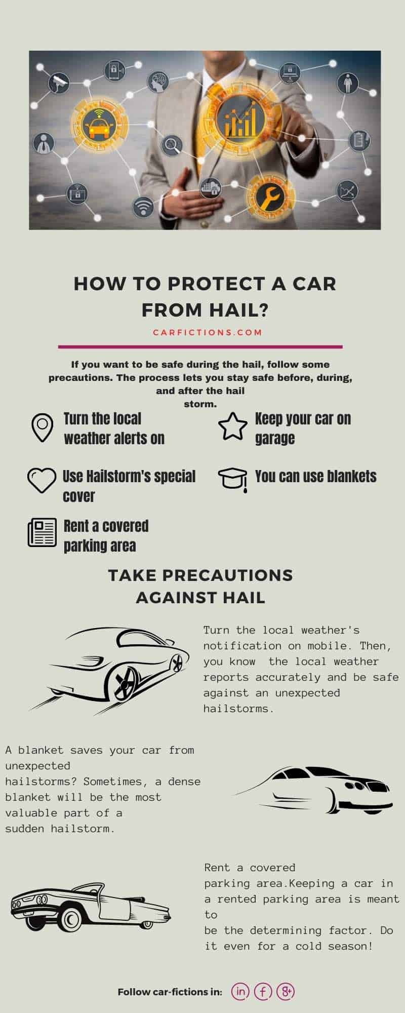 Infographic How to Protect a Car From Hail