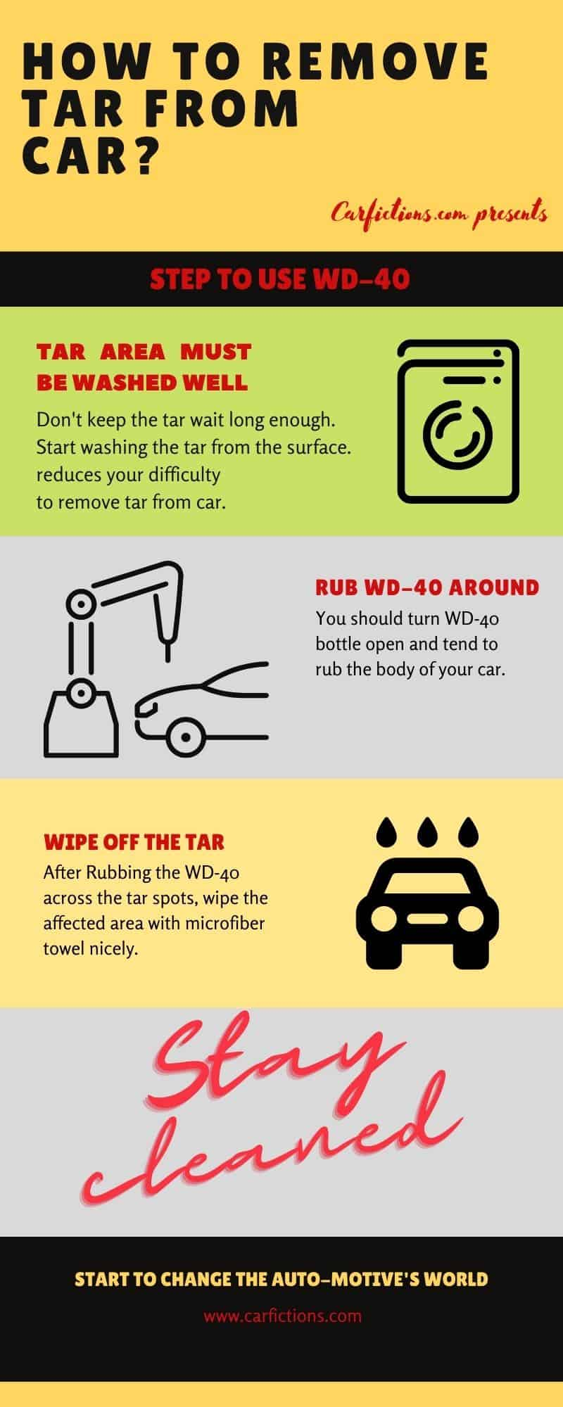 Infographic How to remove tar from car