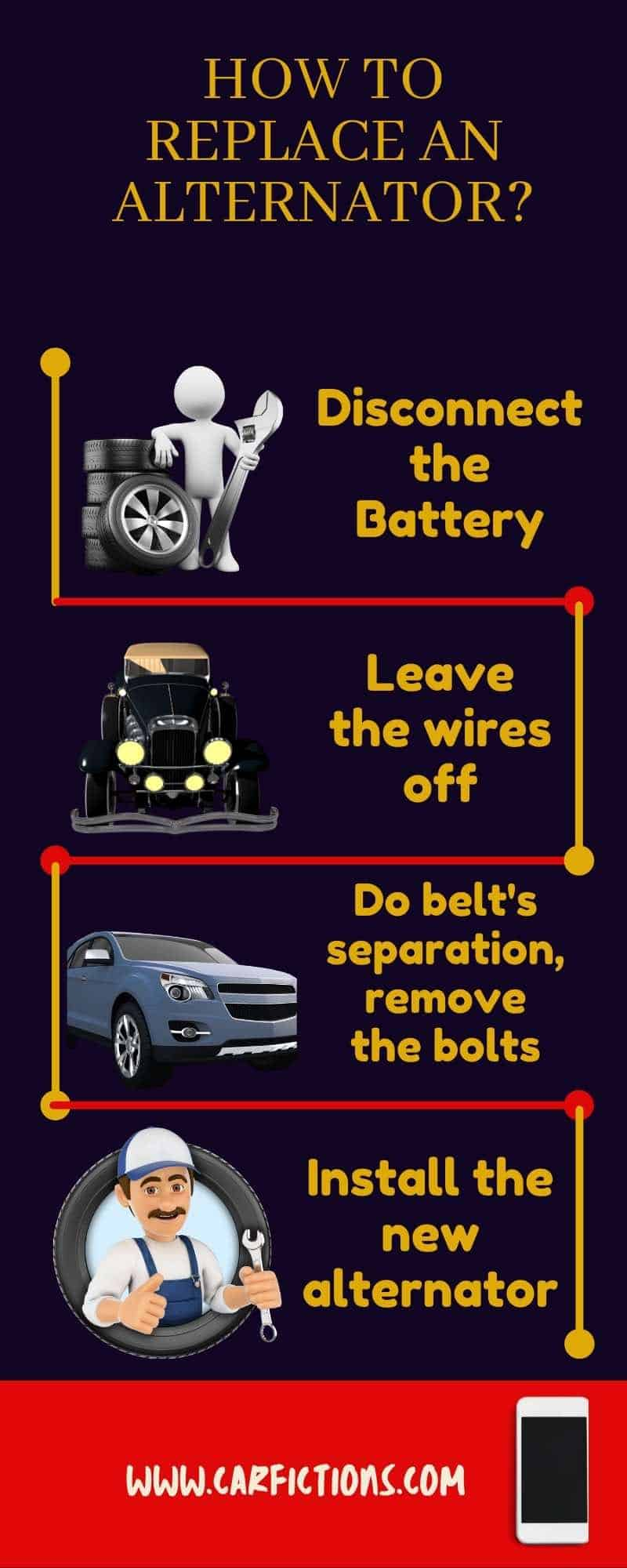 Infographic How long does it take to change an alternator