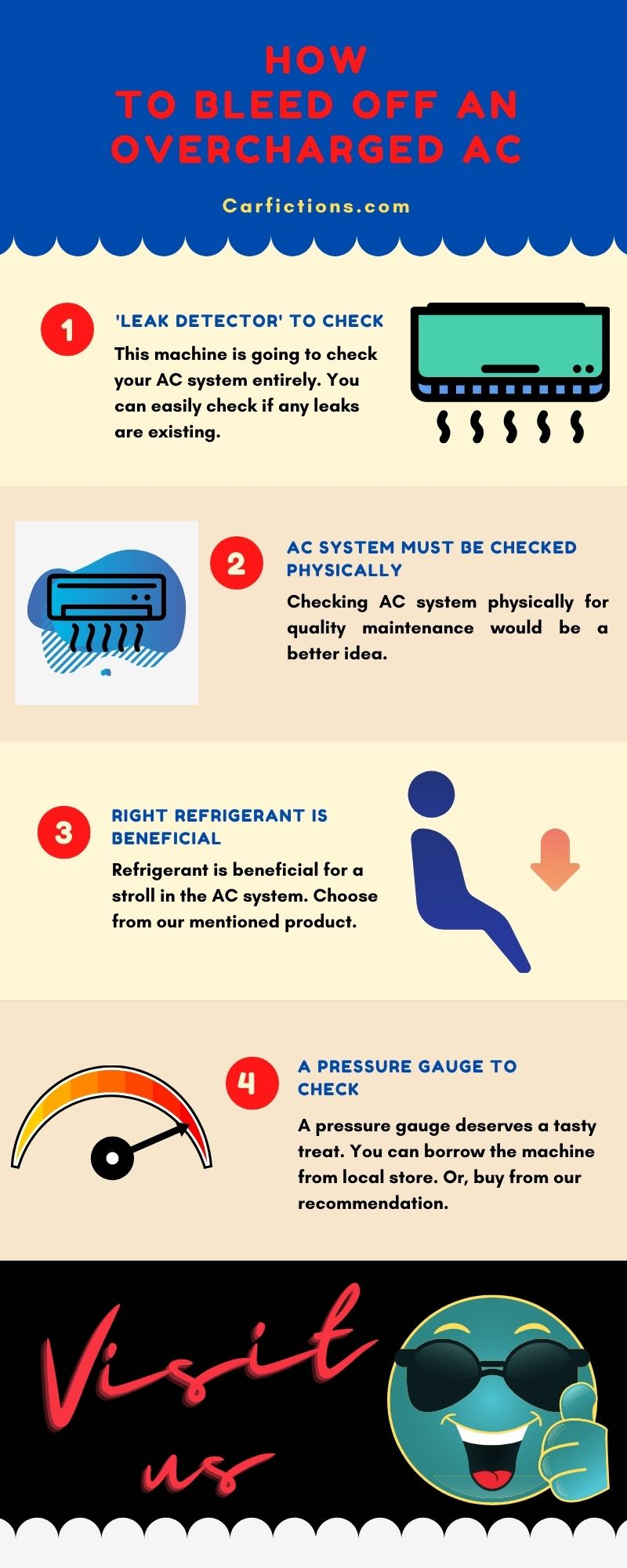 Infographic How to bleed off an overcharged AC