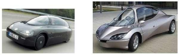 hyper-voitures