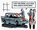 Combien dépensons-nous en carburant?