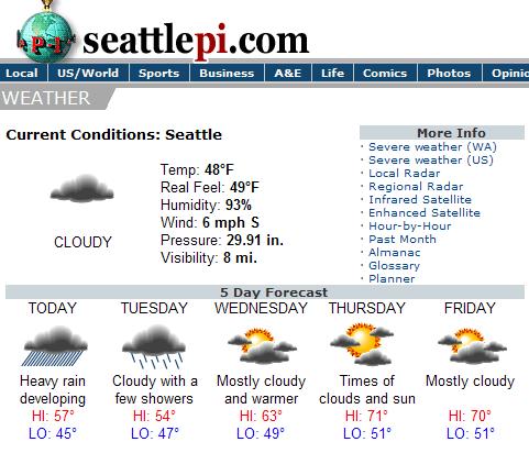Heavy rain in June?