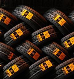 diagram of hankook tire [ 2300 x 1533 Pixel ]
