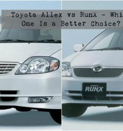 toyota allex vs runx [ 3994 x 1994 Pixel ]