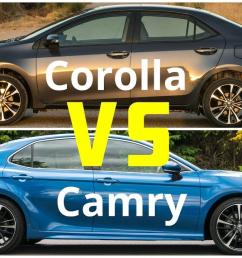 know about toyota camry vs corolla [ 1280 x 720 Pixel ]