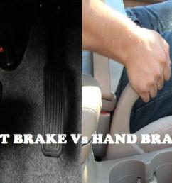 2001 vw golf parking brake [ 1600 x 801 Pixel ]