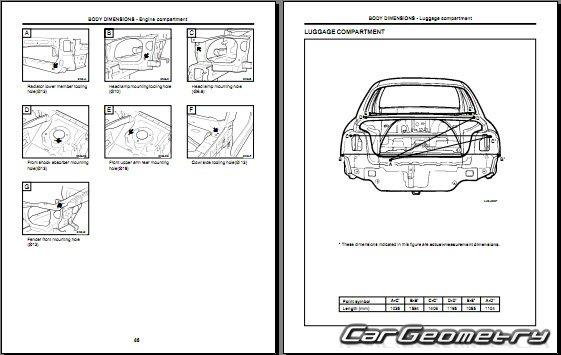 Кузовные размеры Hyundai Sonata (EF) 2000–2005 (Sonata