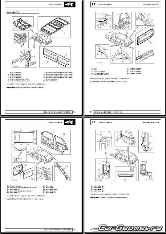 Кузовные размеры Land Rover Range Rover II 1994-2002