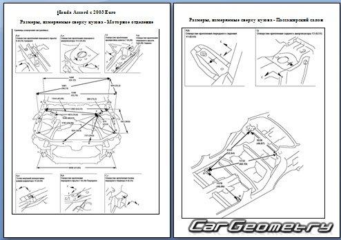 Кузовные размеры Honda Accord (CL) 2002–2008 Euro