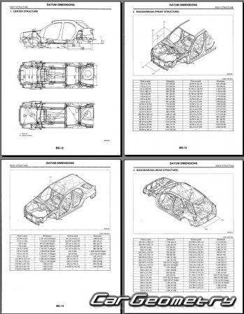 Кузовные размеры Subaru Impreza II 2001-2003 кузов Sedan и