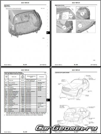 Кузовные размеры Infiniti FX35/FX45 2003–2008 кузов (S50)