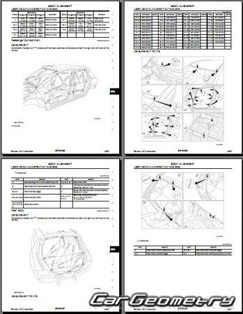 Геометрические размеры кузова Nissan Leaf (ZE0) 2011-2016