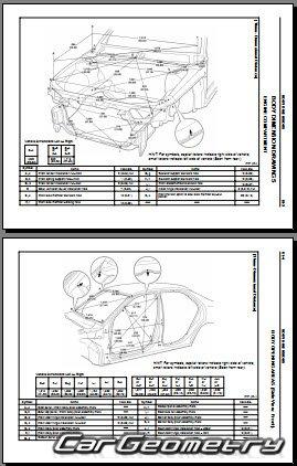 Размеры кузова Toyota Camry 1997–2001 (модели SXV20 и MCV20)