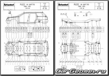 Кузовные размеры Audi A4 Avant (B5,8D) 1995–2001