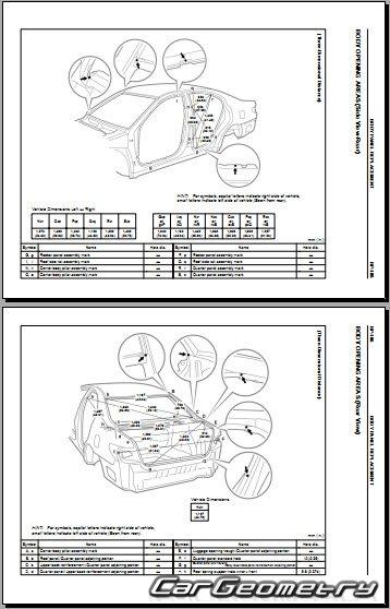Кузовные размеры Lexus ES 300, 330 (XV31), Toyota Windom