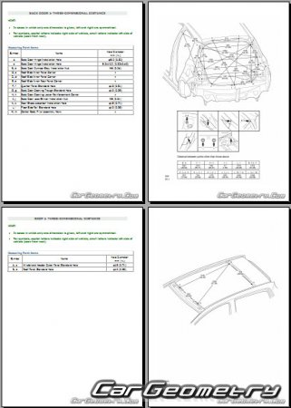 Контрольные размеры кузова Toyota YARIS HV с 2012 (NHP130