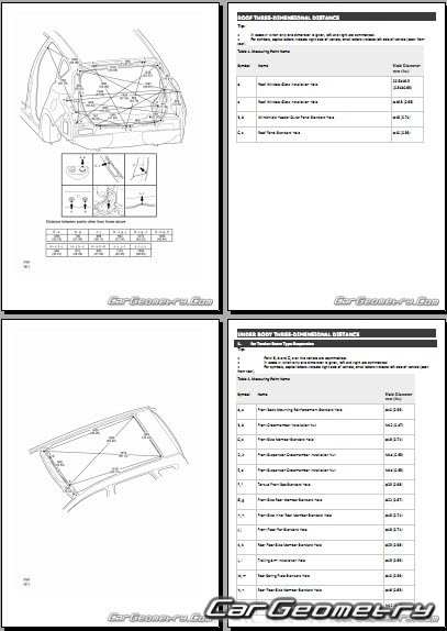 Кузовные размеры Toyota Auris 2012-2018 (ADE186, NDE180