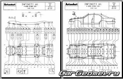 Геометрические размеры кузова Infiniti Q45 1996–2001 и
