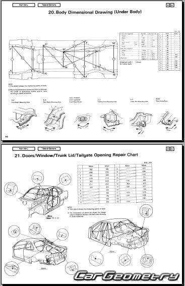 Кузовные размеры Honda Integra (Acura Integra) 1990-1993