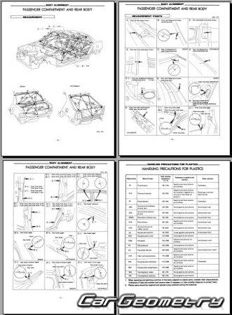 Контрольные размеры кузова Nissan Primera (P10) и и