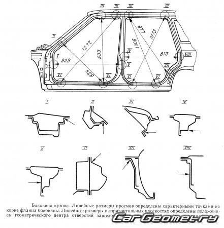 Контрольные размеры восстановления кузова Москвич АЗЛК-2141