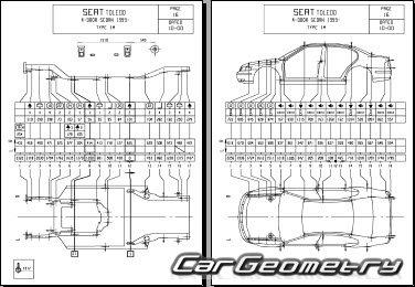 Размеры кузова Seat Toledo (1M) 1999-2004 (Второе поколение)