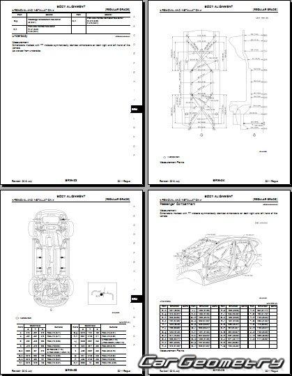 Контрольные размеры кузова Nissan Rogue (S35) 2007–2012