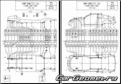 Размеры кузова Infiniti G35, Nissan Skyline (V35 Coupe