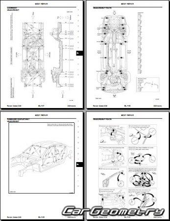 Контрольные размеры кузова Nissan Maxima (A34) USA 2004