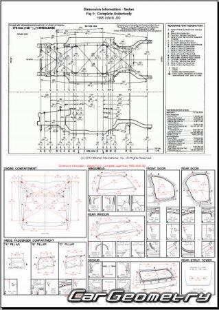 Контрольные размеры кузова Infiniti J30 (Y32) 1992-1997