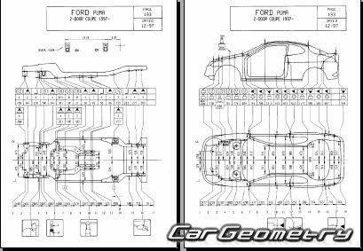 Геометрические размеры кузова Ford Puma 1997–2001 Body