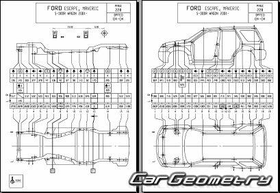 Контрольные размеры кузова Ford Maverick (Ford Escape