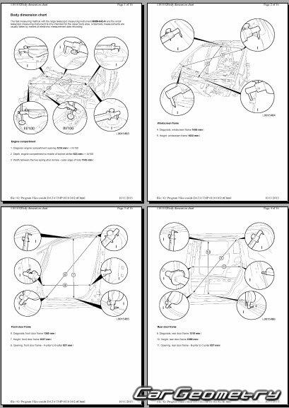 Размеры кузова Опель Зафира Б, Геометрия кузова Opel