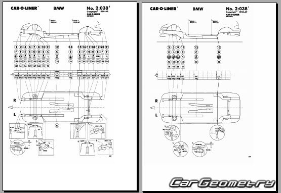 Кузовные размеры BMW Z3 (E36) Roadster 1995–2003 и BMW Z3