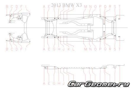 контрольные размеры кузова BMW X3 (F25) с 2010 Body dimensions